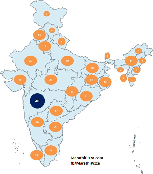 indian-map-according-to-statewise-MP-count-kuchhnaya